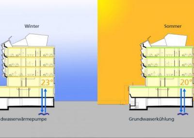 energybase-thermischer-schnitt-768x384